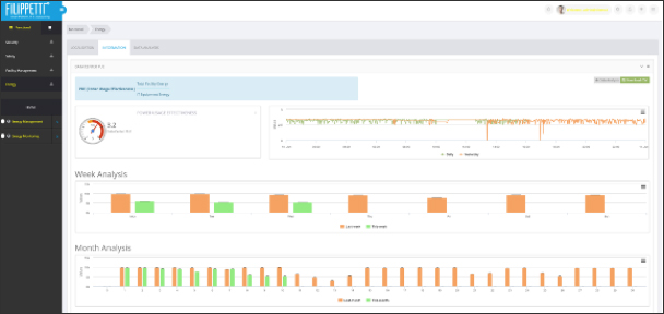 4.user-interface-IoT-Smart-Platform-userguide