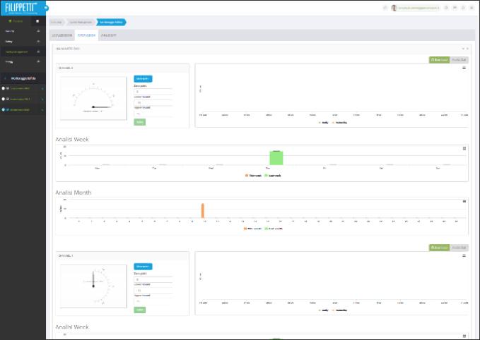 14.10-Monitoraggio-Inclinometro-Platform-userguide