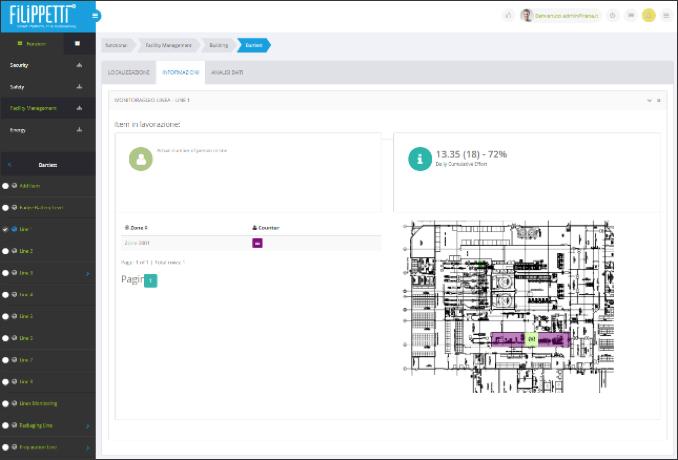 14.12.4-Monitoraggio-Presenza-Linea-Platform-userguide