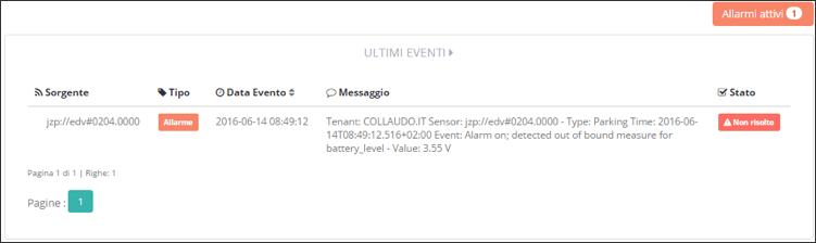 14.14.2-Report Eventi in Tempo Reale-2-Platform-userguide