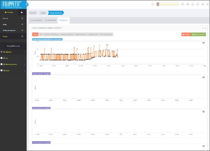 14.3.1-Monitoraggio Elettrico-2-Platform-userguide