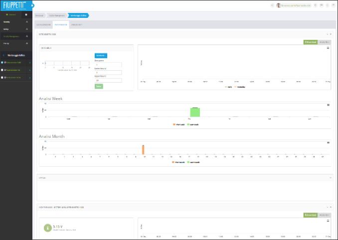 14.9-Monitoraggio Estensimetro-Platform-userguide