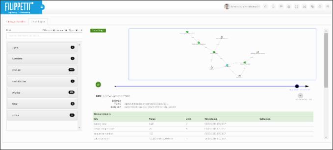 16.1.2-Controllo delle-sorgenti-e-dei-flussi-Platform-userguide
